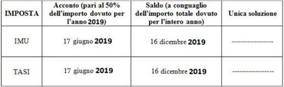 Scadenza TASI ed IMU 2019